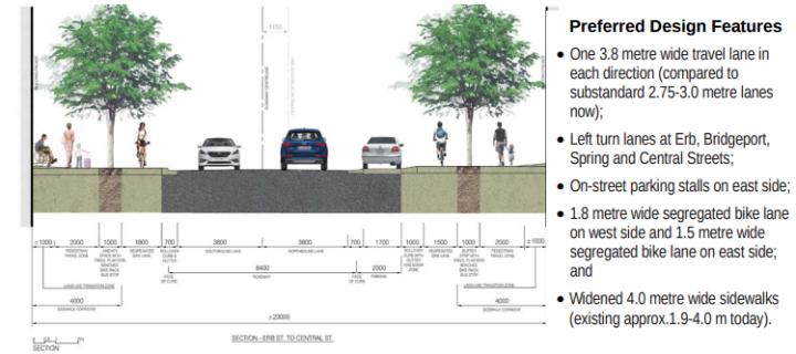 Uptown Protected Bike Lanes